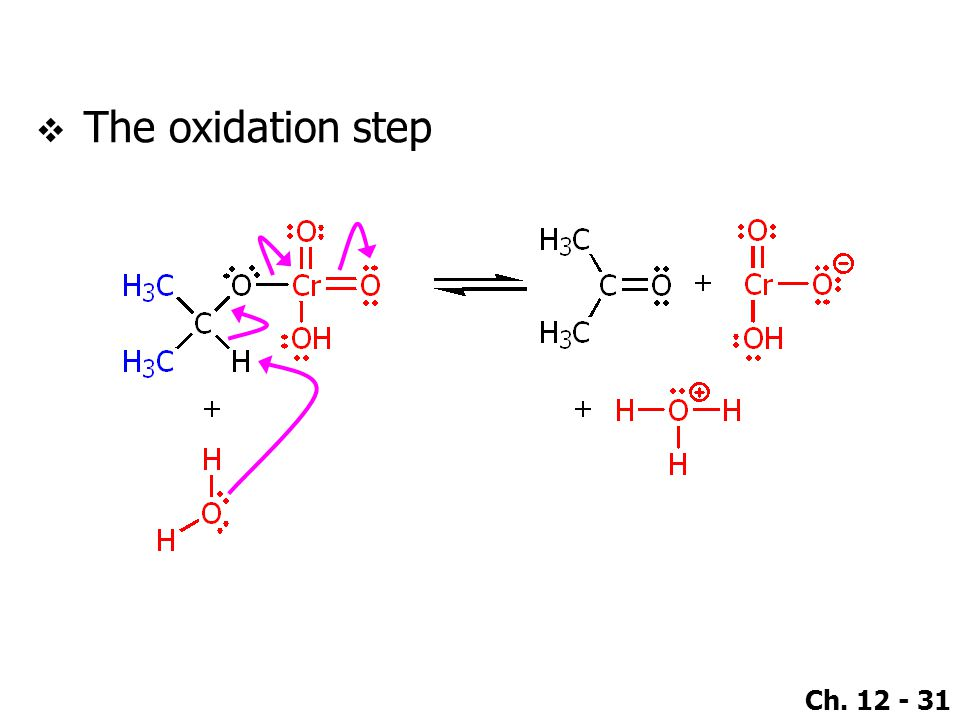 Ch. 12 - 31  The oxidation step