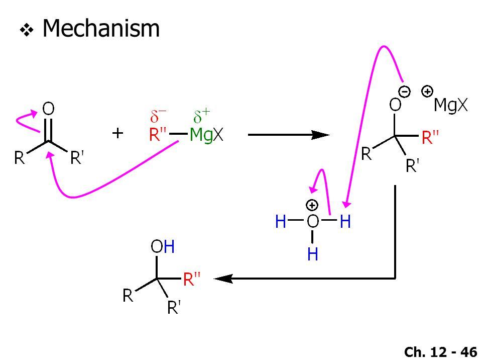 Ch. 12 - 46  Mechanism