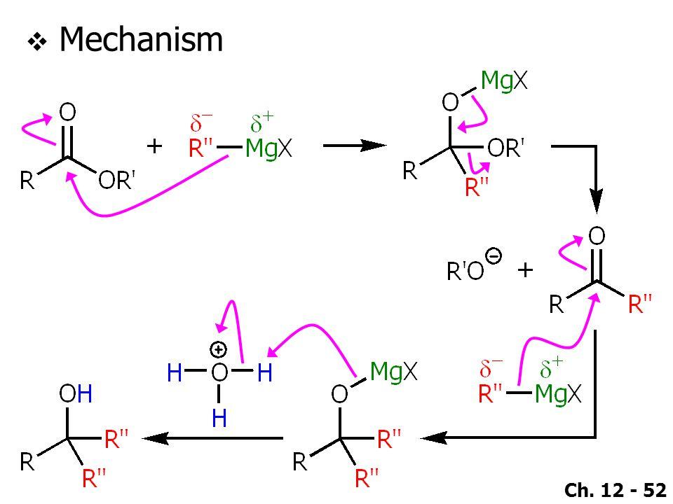 Ch. 12 - 52  Mechanism
