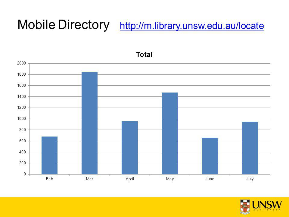 Mobile Directory http://m.library.unsw.edu.au/locate http://m.library.unsw.edu.au/locate