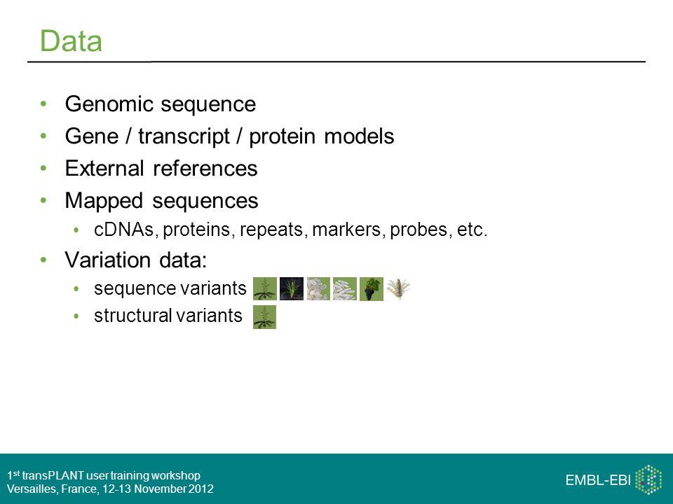 1 st transPLANT user training workshop Versailles, France, 12-13 November 2012 Data Genomic sequence Gene / transcript / protein models External refer