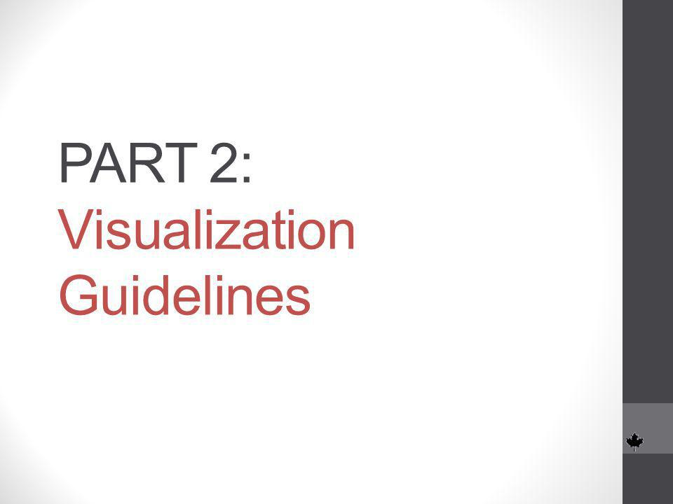 PART 2: Visualization Guidelines