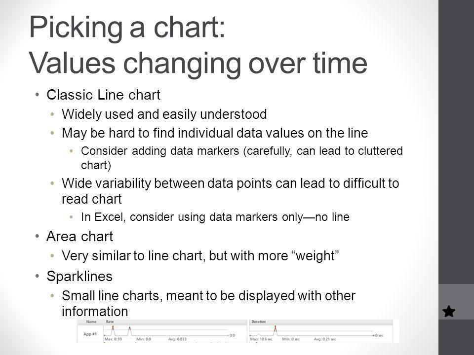 Picking a chart: Values changing over time Classic Line chart Widely used and easily understood May be hard to find individual data values on the line