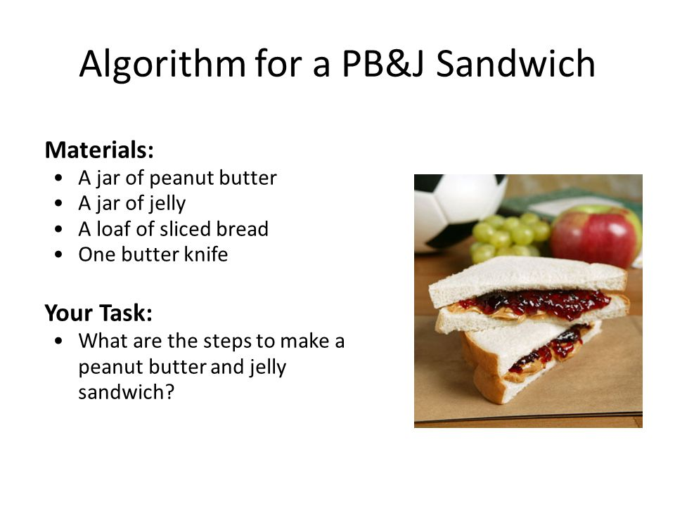 Algorithm for a PB&J Sandwich Materials: A jar of peanut butter A jar of jelly A loaf of sliced bread One butter knife Your Task: What are the steps to make a peanut butter and jelly sandwich