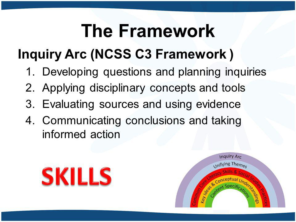 The Framework Unifying Themes (NCSS) 1.Individual Development and Cultural Identity 2.Development, Movement, and Interaction of Cultures 3.Time, Continuity, and Change 4.Geography, Humans, and the Environment 5.Development and Transformation of Social Structures 6.Power, Authority, and Governance 7.Civic Ideals and Practices 8.Creation, Expansion, and Interaction of Economic Systems 9.Science, Technology, and Innovation 10.Global Connections and Exchange