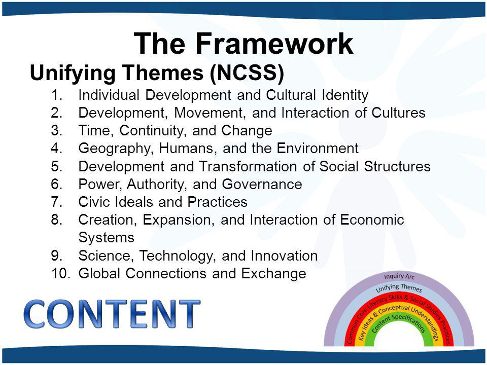 The Framework Unifying Themes (NCSS) 1.Individual Development and Cultural Identity 2.Development, Movement, and Interaction of Cultures 3.Time, Conti