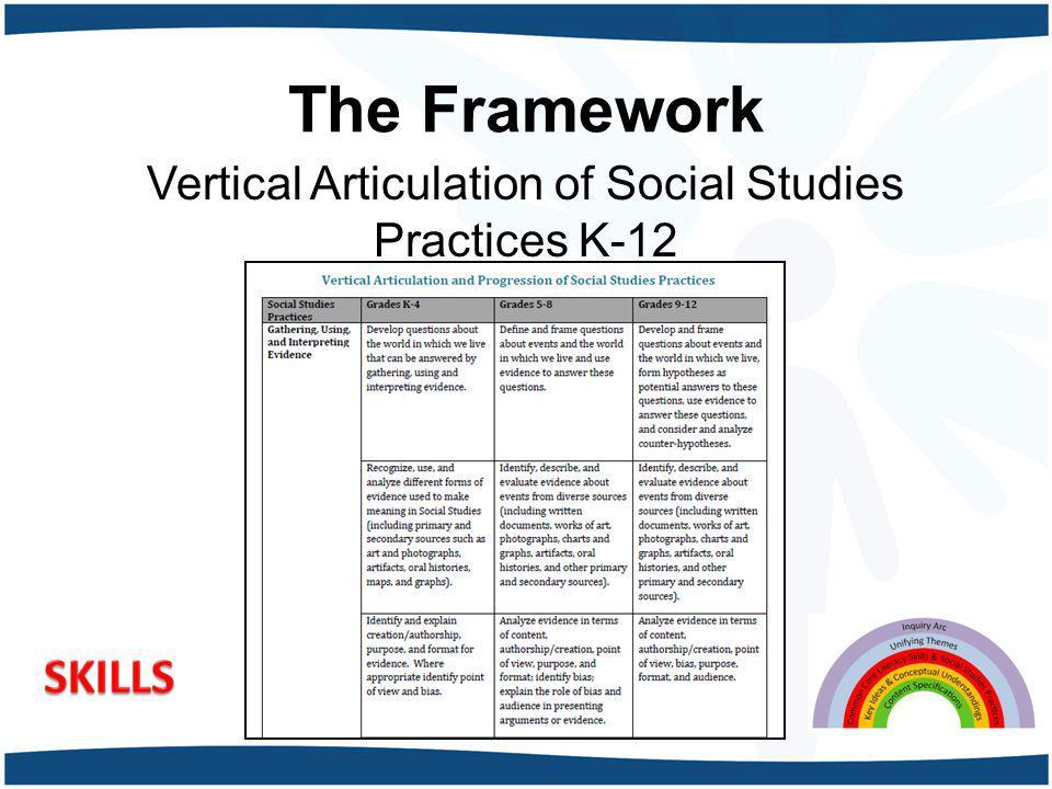 The Framework Vertical Articulation of Social Studies Practices K-12