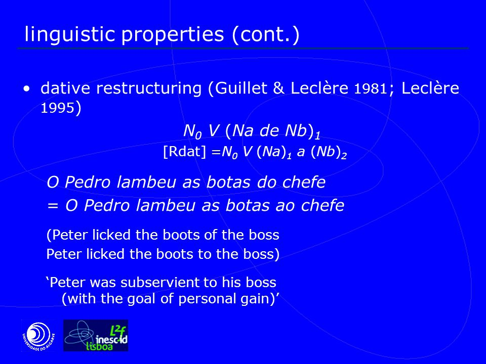 linguistic properties (cont.) dative restructuring (Guillet & Leclère 1981 ; Leclère 1995 ) N 0 V (Na de Nb) 1 [Rdat] =N 0 V (Na) 1 a (Nb) 2 O Pedro lambeu as botas do chefe = O Pedro lambeu as botas ao chefe (Peter licked the boots of the boss Peter licked the boots to the boss) 'Peter was subservient to his boss (with the goal of personal gain)'