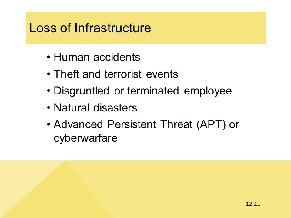 12-11 Loss of Infrastructure Human accidents Theft and terrorist events Disgruntled or terminated employee Natural disasters Advanced Persistent Threat (APT) or cyberwarfare