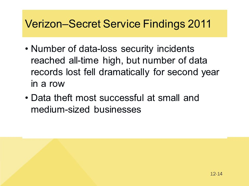 12-14 Verizon–Secret Service Findings 2011 Number of data-loss security incidents reached all-time high, but number of data records lost fell dramatically for second year in a row Data theft most successful at small and medium-sized businesses