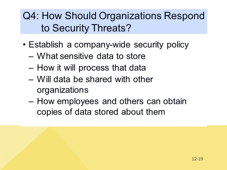 12-19 Q4: How Should Organizations Respond to Security Threats.