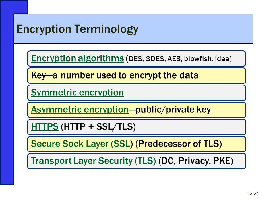 Encryption algorithmsEncryption algorithms ( DES, 3DES, AES, blowfish, idea) Key—a number used to encrypt the data Symmetric encryption Asymmetric encryptionAsymmetric encryption—public/private key HTTPSHTTPS (HTTP + SSL/TLS) Secure Sock Layer (SSLSecure Sock Layer (SSL) (Predecessor of TLS) Transport Layer Security (TLS)Transport Layer Security (TLS) (DC, Privacy, PKE) Encryption Terminology 12-24