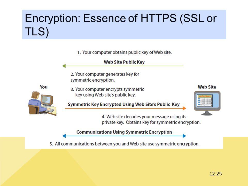 12-25 Encryption: Essence of HTTPS (SSL or TLS)
