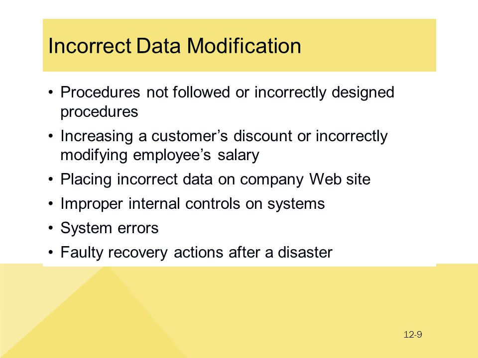 12-9 Incorrect Data Modification Procedures not followed or incorrectly designed procedures Increasing a customer's discount or incorrectly modifying employee's salary Placing incorrect data on company Web site Improper internal controls on systems System errors Faulty recovery actions after a disaster