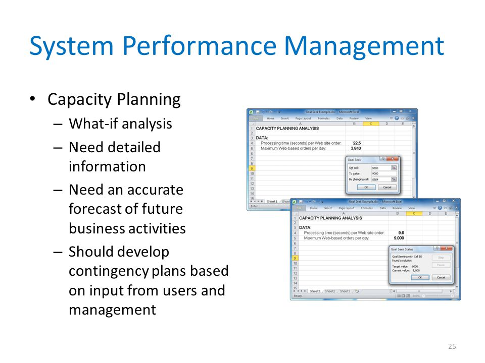 System Performance Management Capacity Planning – What-if analysis – Need detailed information – Need an accurate forecast of future business activiti