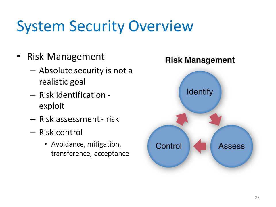 System Security Overview Risk Management – Absolute security is not a realistic goal – Risk identification - exploit – Risk assessment - risk – Risk c
