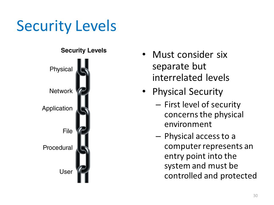 Security Levels Must consider six separate but interrelated levels Physical Security – First level of security concerns the physical environment – Phy