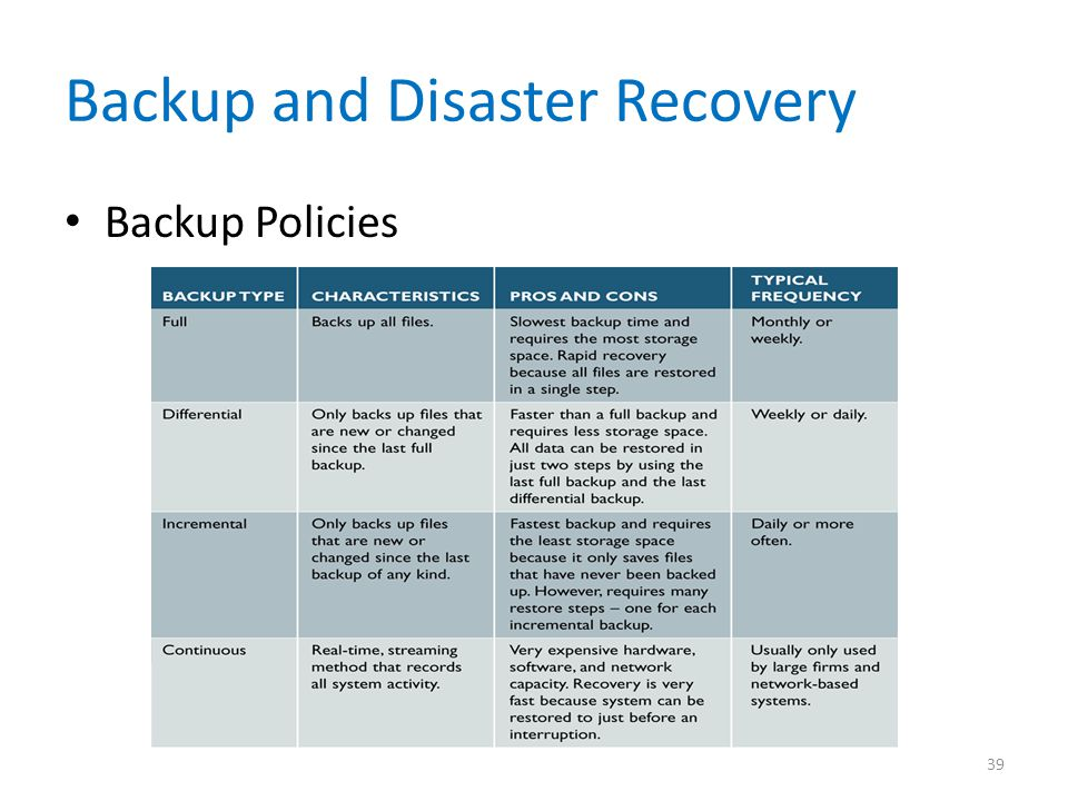Backup and Disaster Recovery Backup Policies 39