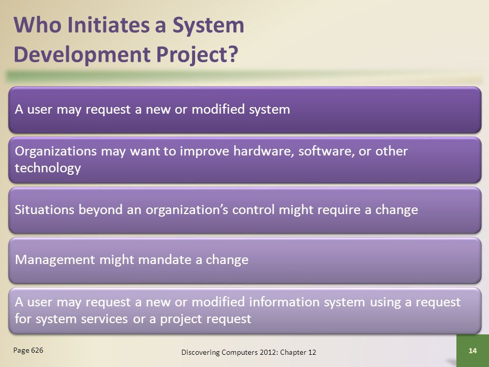 Who Initiates a System Development Project? A user may request a new or modified system Organizations may want to improve hardware, software, or other