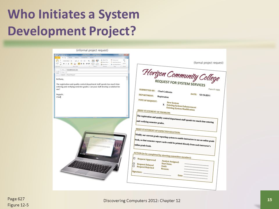 Who Initiates a System Development Project? Discovering Computers 2012: Chapter 12 15 Page 627 Figure 12-5