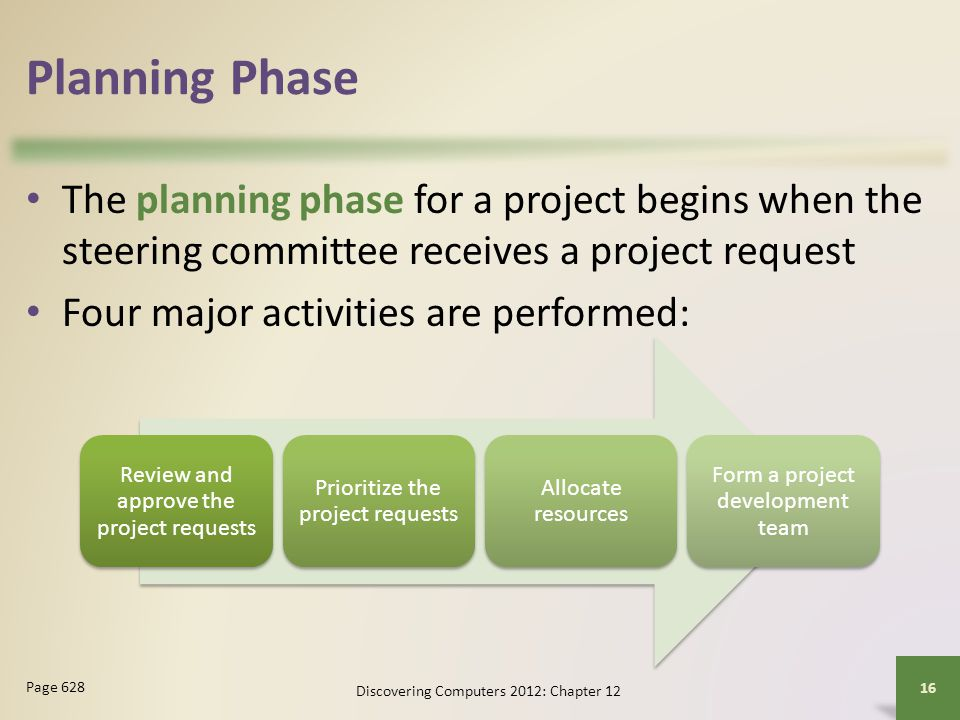 Planning Phase The planning phase for a project begins when the steering committee receives a project request Four major activities are performed: Dis