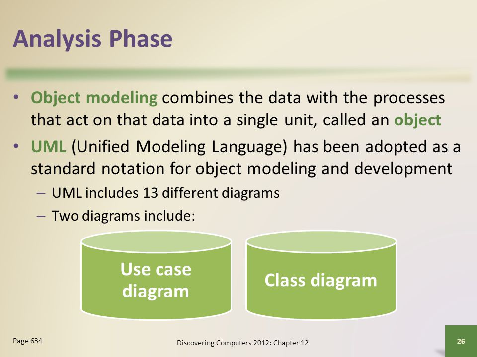 Analysis Phase Object modeling combines the data with the processes that act on that data into a single unit, called an object UML (Unified Modeling L