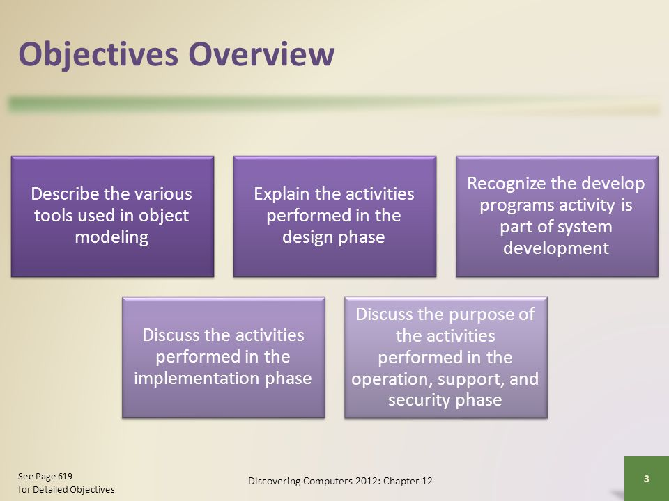 Objectives Overview Describe the various tools used in object modeling Explain the activities performed in the design phase Recognize the develop prog
