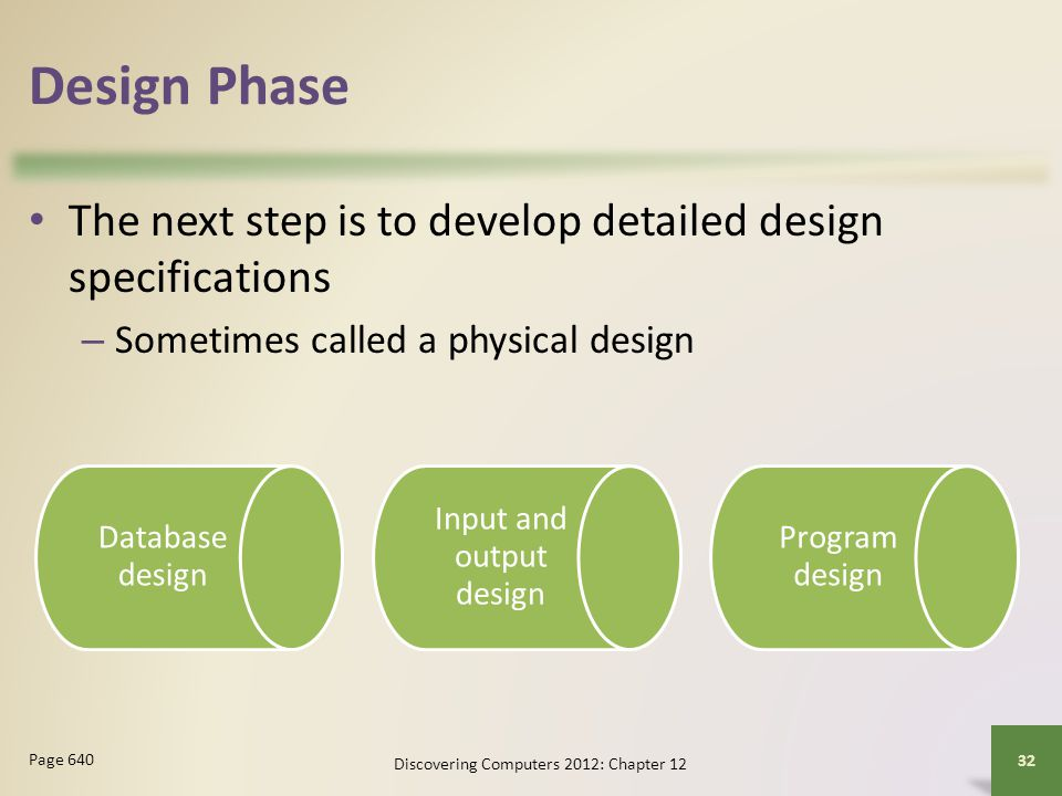 Design Phase The next step is to develop detailed design specifications – Sometimes called a physical design Discovering Computers 2012: Chapter 12 32