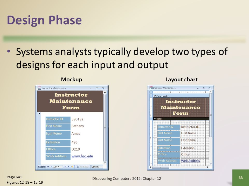 Design Phase Systems analysts typically develop two types of designs for each input and output Discovering Computers 2012: Chapter 12 33 Page 641 Figu
