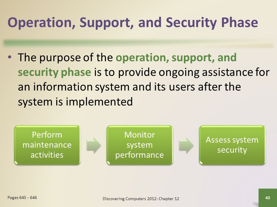 Operation, Support, and Security Phase The purpose of the operation, support, and security phase is to provide ongoing assistance for an information s
