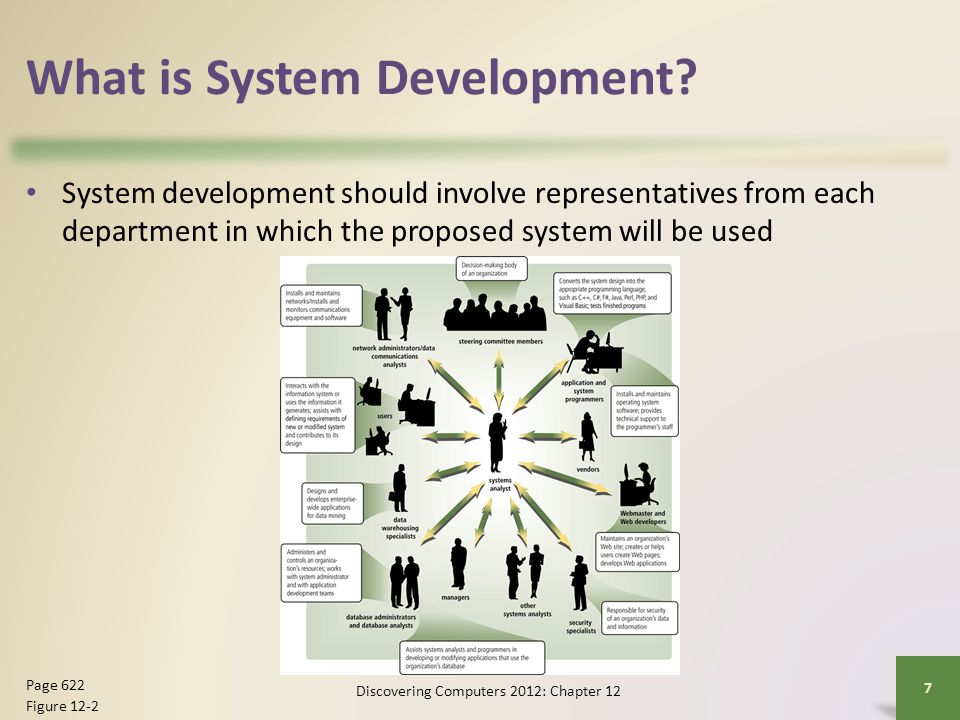 What is System Development? System development should involve representatives from each department in which the proposed system will be used Discoveri