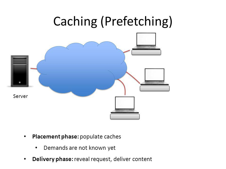 K Users Cache Contents Shared Link Problem Setting N Files Size M Placement: - Cache arbitrary function of the files (linear, nonlinear, …)Delivery: -Requests are revealed to the server - Server sends a function of the files Question: Smallest worst-case rate R(M) needed in delivery phase.