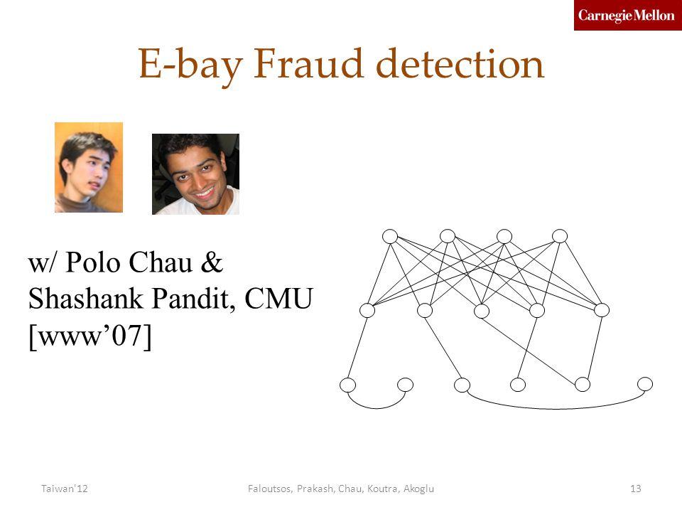 Faloutsos, Prakash, Chau, Koutra, Akoglu13 E-bay Fraud detection w/ Polo Chau & Shashank Pandit, CMU [www'07]
