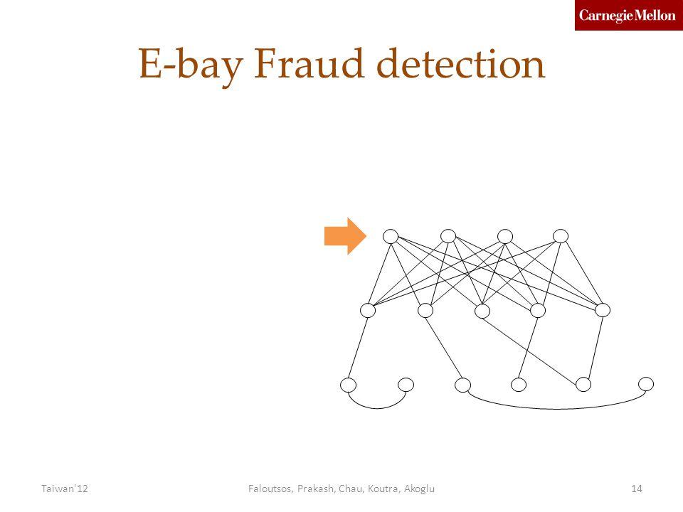 Taiwan 12Faloutsos, Prakash, Chau, Koutra, Akoglu14 E-bay Fraud detection