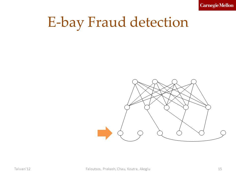 Taiwan 12Faloutsos, Prakash, Chau, Koutra, Akoglu15 E-bay Fraud detection