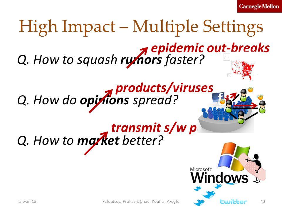 High Impact – Multiple Settings Q.How to squash rumors faster.