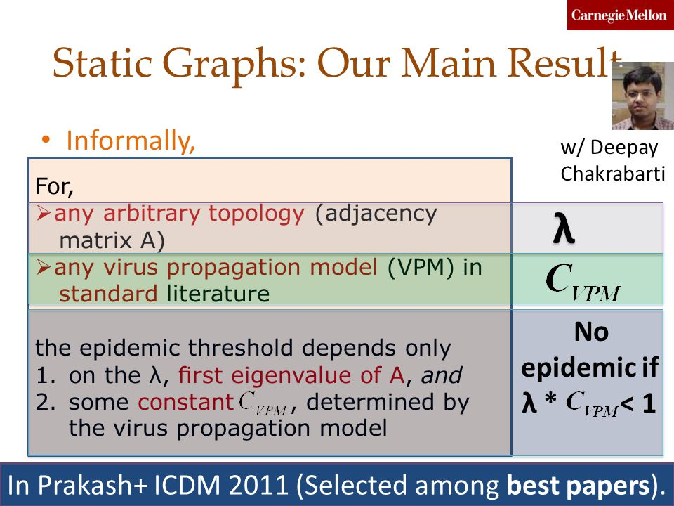 Static Graphs: Our Main Result Informally, For,  any arbitrary topology (adjacency matrix A)  any virus propagation model (VPM) in standard literature the epidemic threshold depends only 1.on the λ, first eigenvalue of A, and 2.some constant, determined by the virus propagation model λ λ No epidemic if λ * < 1 Faloutsos, Prakash, Chau, Koutra, Akoglu59Taiwan 12 In Prakash+ ICDM 2011 (Selected among best papers).