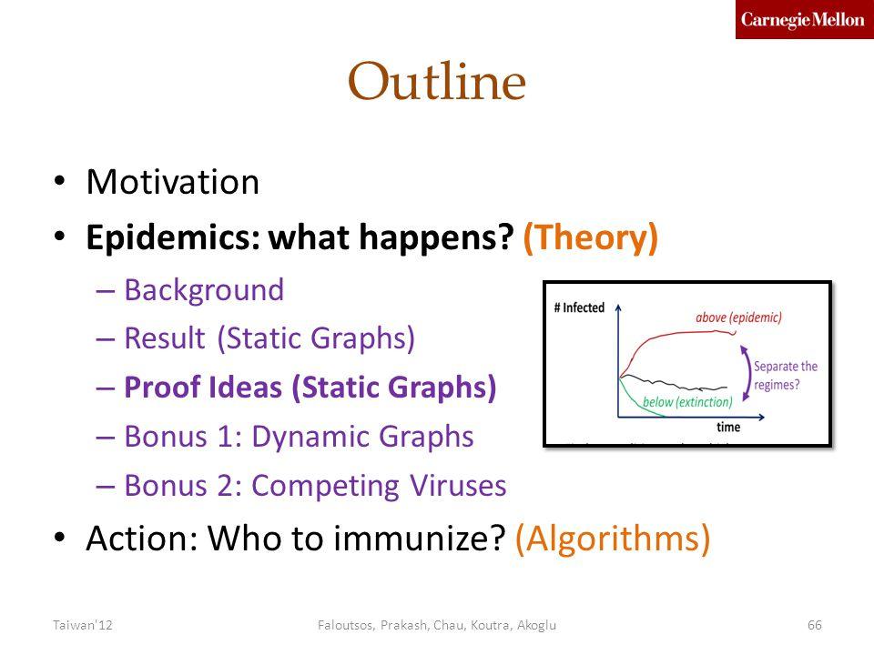 Outline Motivation Epidemics: what happens.