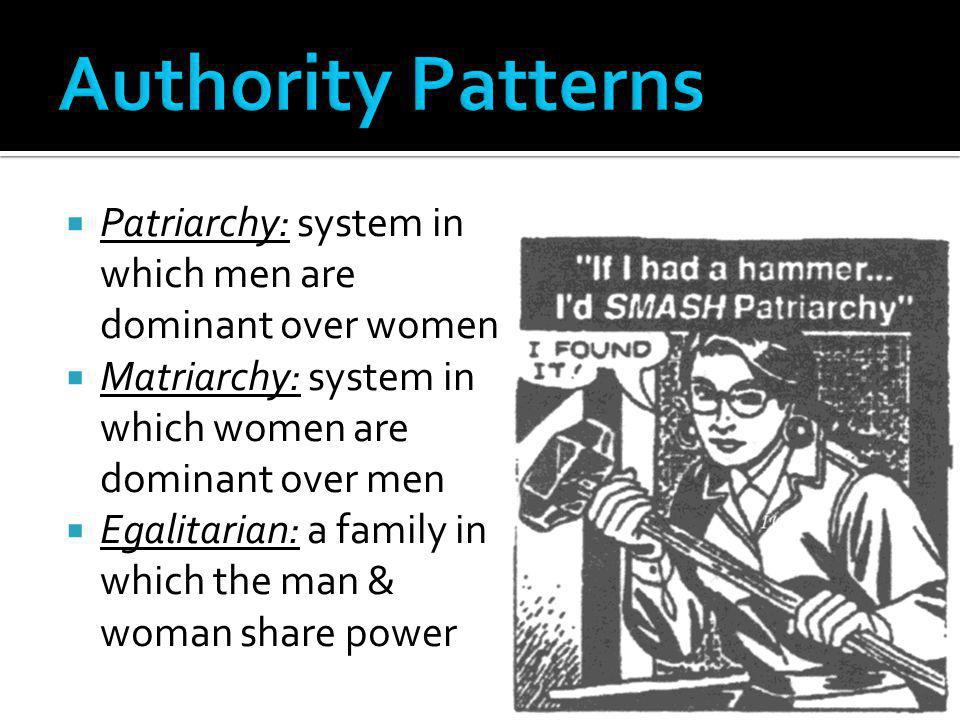  Patriarchy: system in which men are dominant over women  Matriarchy: system in which women are dominant over men  Egalitarian: a family in which the man & woman share power