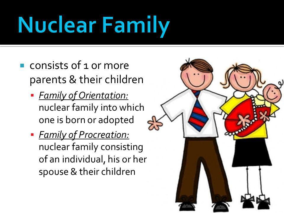  consists of 1 or more parents & their children  Family of Orientation: nuclear family into which one is born or adopted  Family of Procreation: nuclear family consisting of an individual, his or her spouse & their children