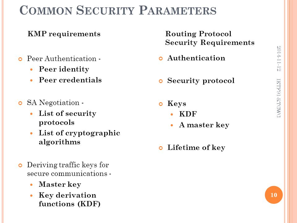 C OMMON S ECURITY P ARAMETERS Peer Authentication - Peer identity Peer credentials SA Negotiation - List of security protocols List of cryptographic a