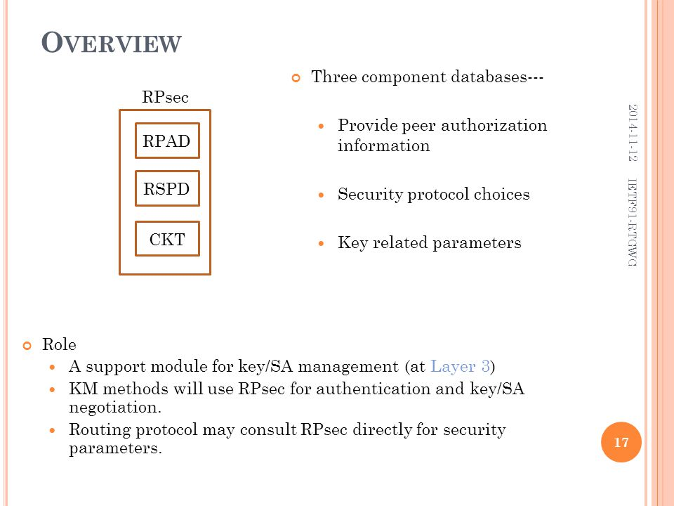 O VERVIEW Role A support module for key/SA management (at Layer 3) KM methods will use RPsec for authentication and key/SA negotiation.
