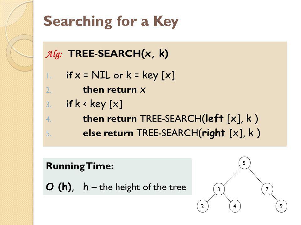 Searching for a Key Alg: TREE-SEARCH (x, k) 1.if x = NIL or k = key [x] 2.