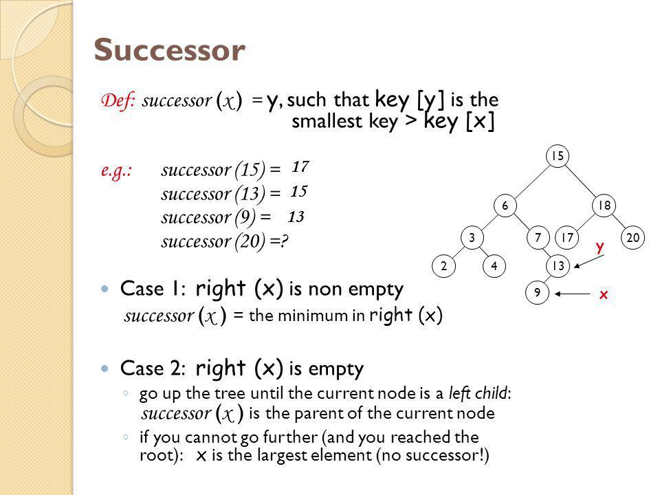 Successor Def: successor ( x ) = y, such that key [y] is the smallest key > key [x] e.g.: successor (15) = successor (13) = successor (9) = successor (20) =.