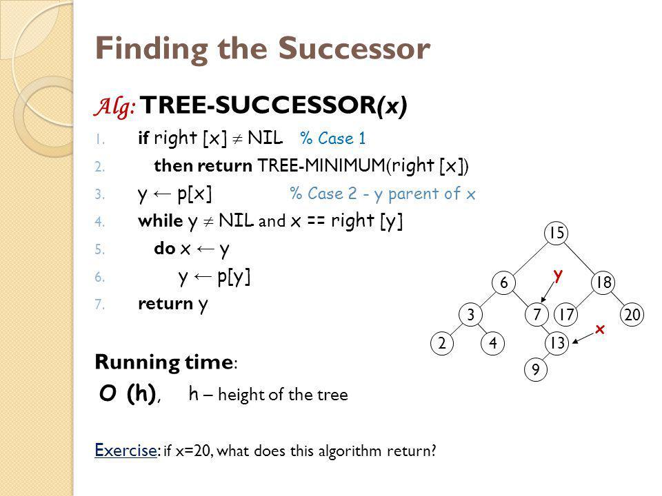 Finding the Successor Alg: TREE-SUCCESSOR(x) 1.if right [x]  NIL % Case 1 2.