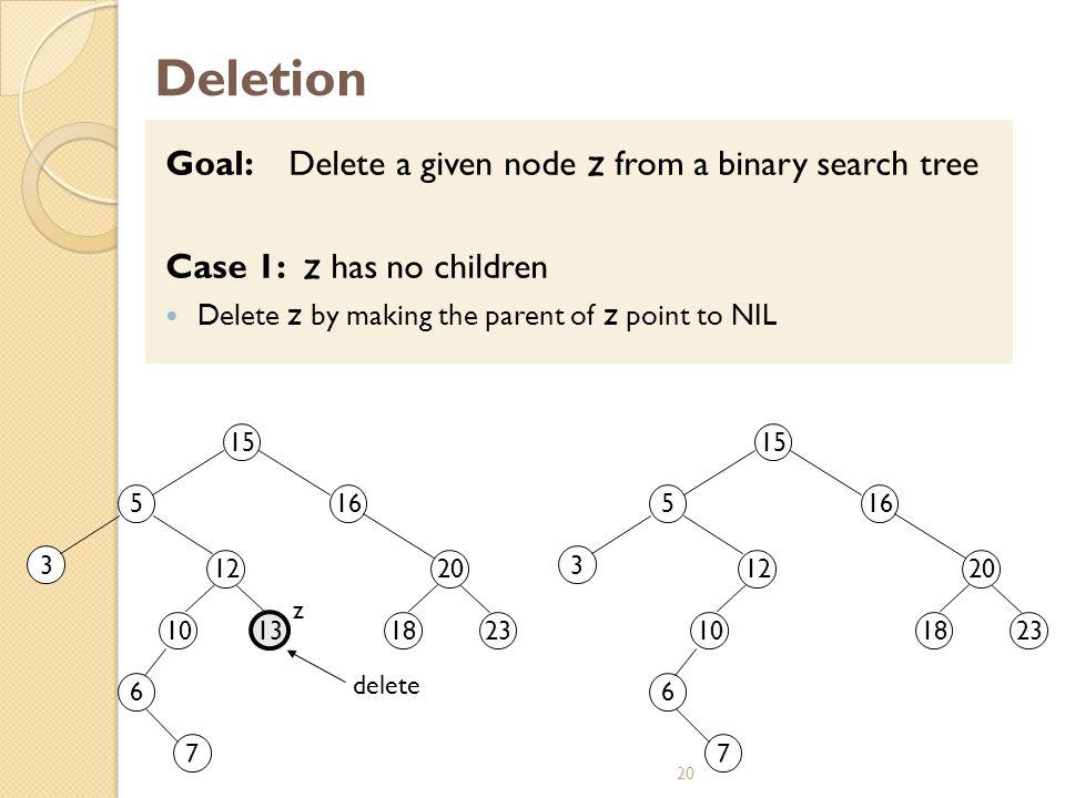 20 Deletion Goal: Delete a given node z from a binary search tree Case 1: z has no children Delete z by making the parent of z point to NIL 15 16 20 1823 6 5 12 3 7 10 13 delete 15 16 20 1823 6 5 12 3 7 10 z