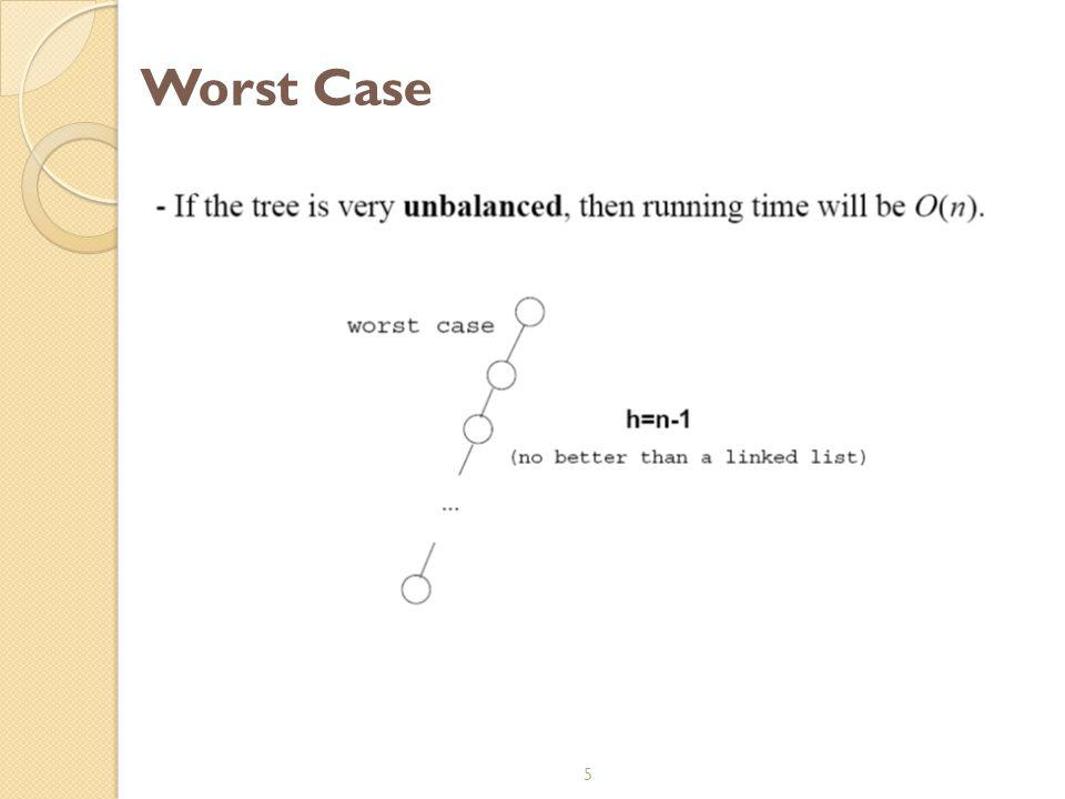 5 Worst Case