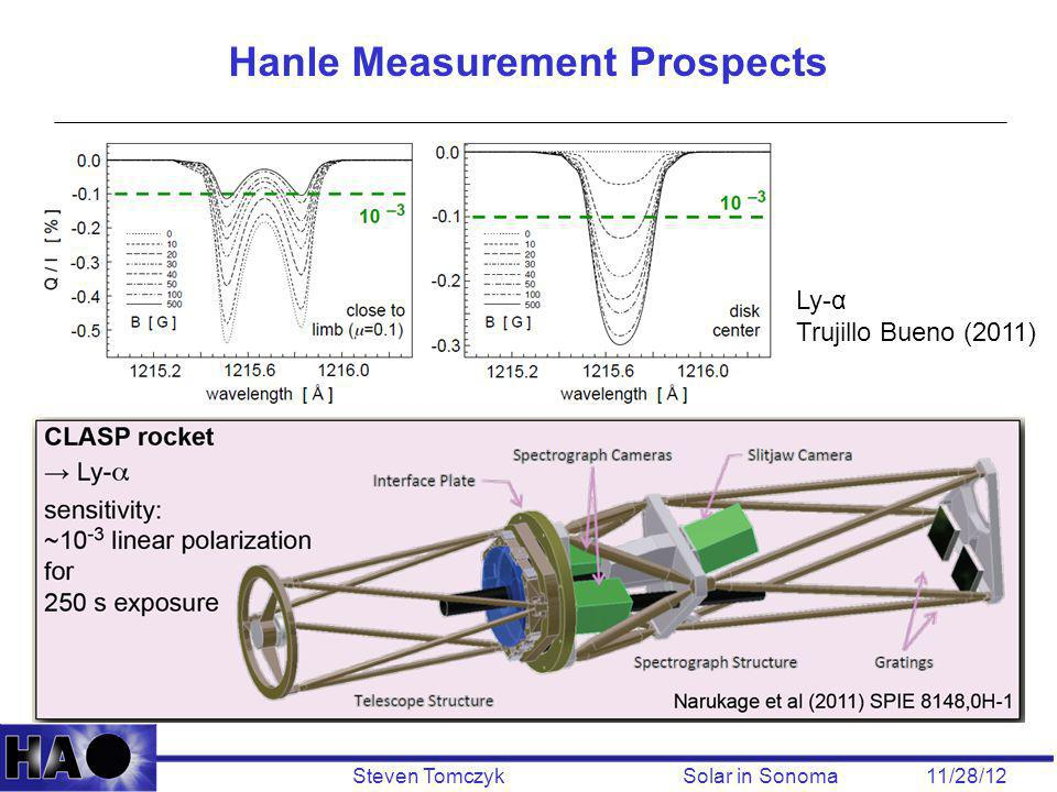 Steven Tomczyk Solar in Sonoma 11/28/12 Hanle Measurement Prospects Ly-α Trujillo Bueno (2011)