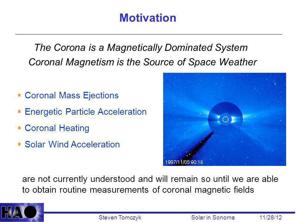 Steven Tomczyk Solar in Sonoma 11/28/12 Motivation The Corona is a Magnetically Dominated System Coronal Magnetism is the Source of Space Weather  Co