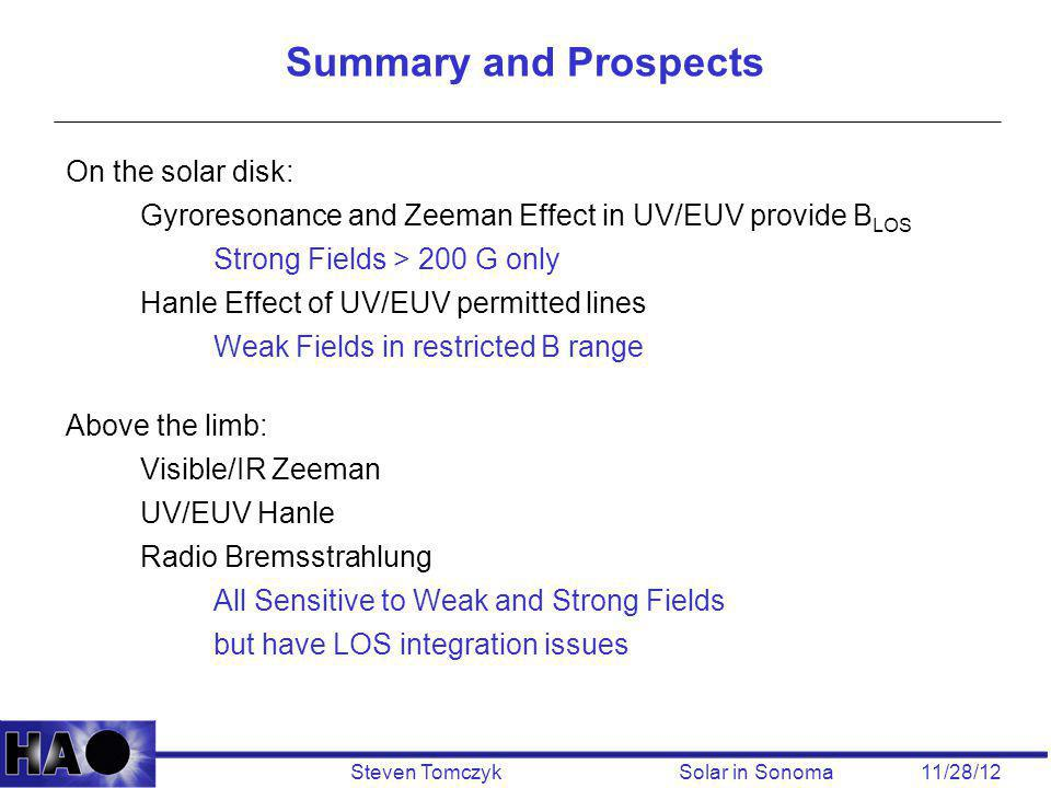 Steven Tomczyk Solar in Sonoma 11/28/12 On the solar disk: Gyroresonance and Zeeman Effect in UV/EUV provide B LOS Strong Fields > 200 G only Hanle Effect of UV/EUV permitted lines Weak Fields in restricted B range Above the limb: Visible/IR Zeeman UV/EUV Hanle Radio Bremsstrahlung All Sensitive to Weak and Strong Fields but have LOS integration issues Summary and Prospects